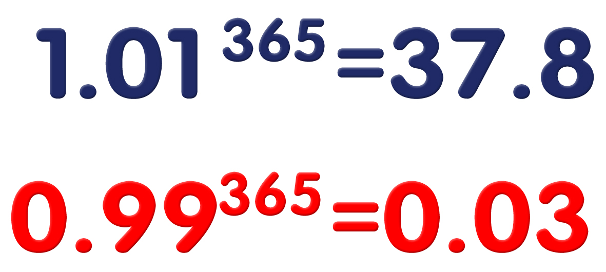 1.01^365
